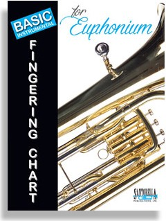 Basic Fingering Chart for Euphonium