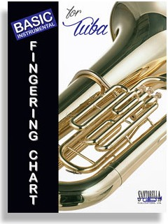 Basic Fingering Chart for Tuba