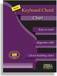Basic Keyboard Chord Chart - All New!